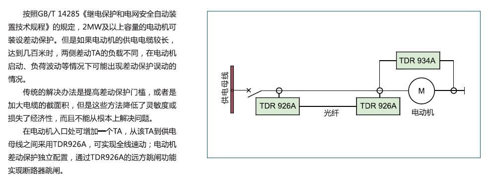 TDR926光纤电流差动保护装置
