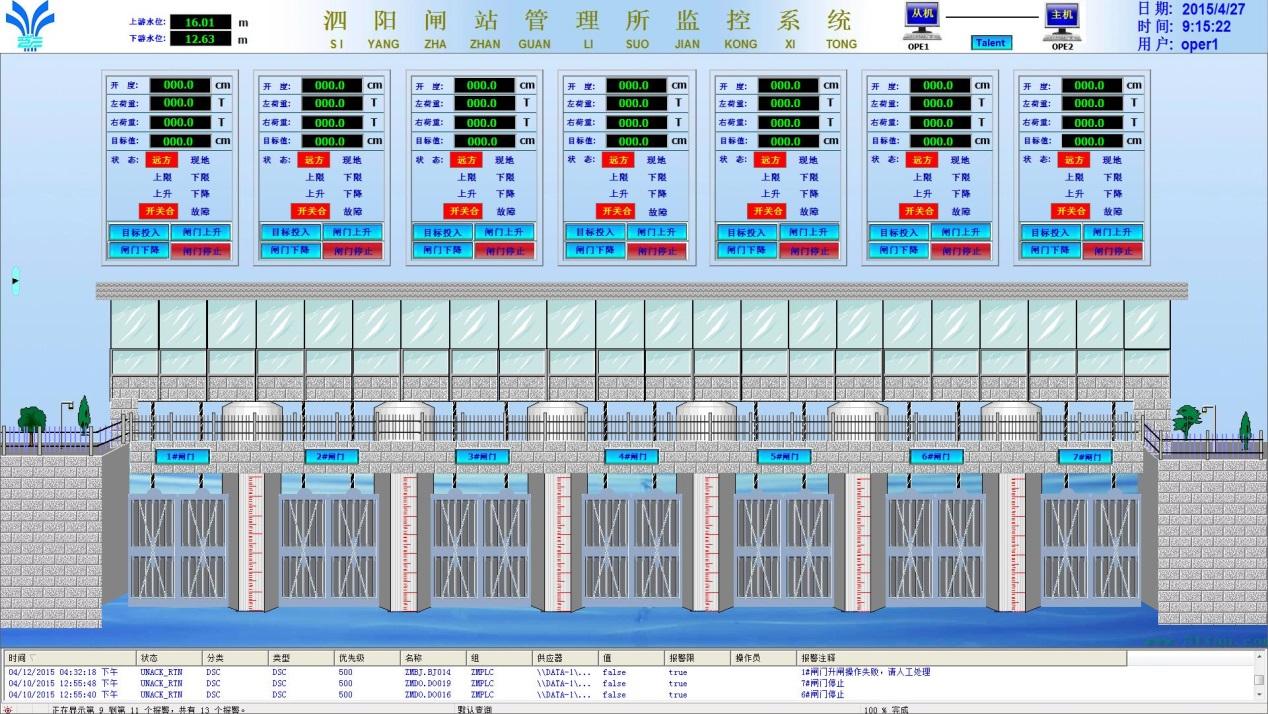 TAS9000/P闸站自动化系统结构图