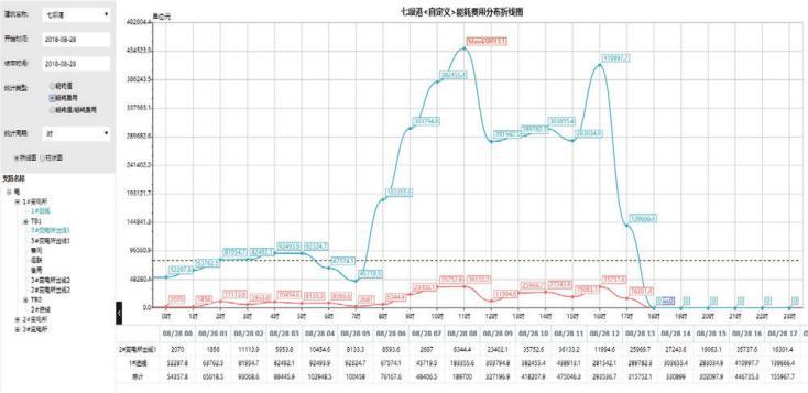 TAS9000排污口监控软件平台